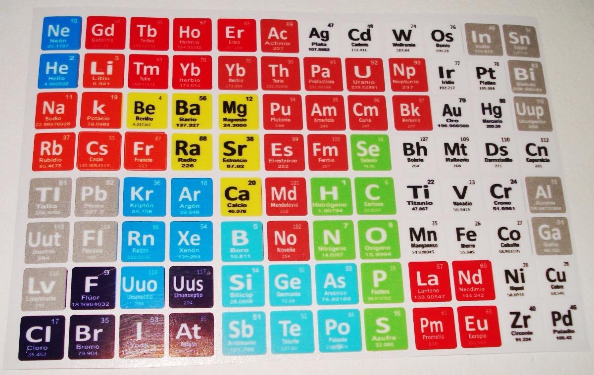 Cubo rubik stickers 4x4 tabla periodica 96 elementos 20000 en cargando zoom urtaz Choice Image