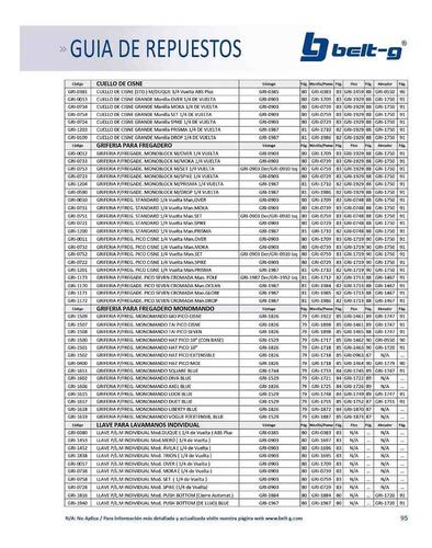 cuello de cisne duque 1/4 vuelta abs plus belt-g gri-0381