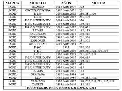 cuellos cigueñal motor ford 302/360/250/230/360/289 import