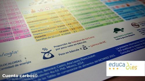 cuenta-carbos© - listas para conteo de hidratos de carbono