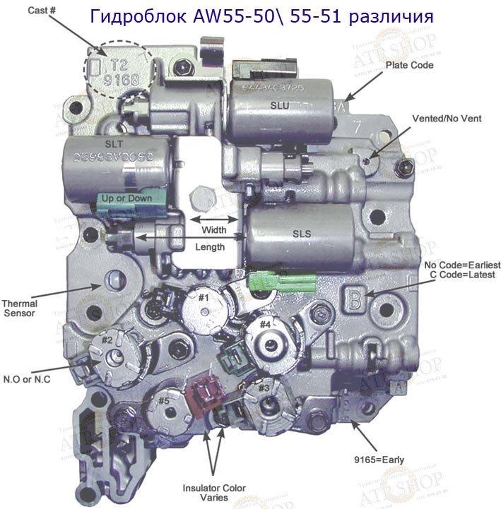 2002 Volvo S40 Transmission: Cuerpo De Valvulas Volvo Vectra Laguna Equinox Aw55-50sn
