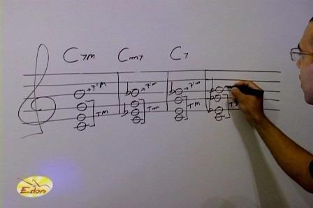 curso aprenda tirar música de ouvido em dvd - volume 1 edon