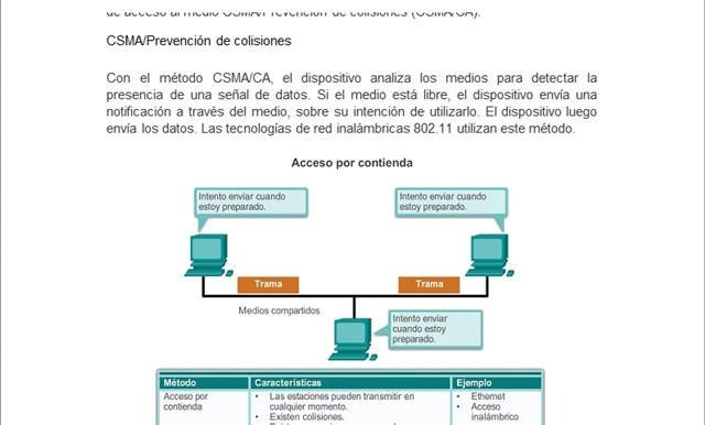 Curso Cisco Ccna V5 Full Español Módulos 1 Al 4 50 00
