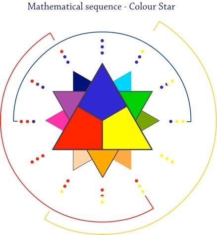 curso de colorimetria avançado