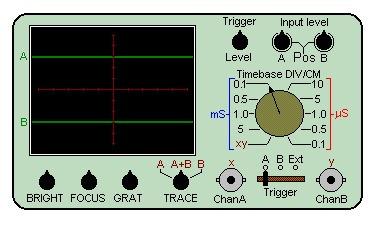 curso de electricidad y electrónica nivel basico