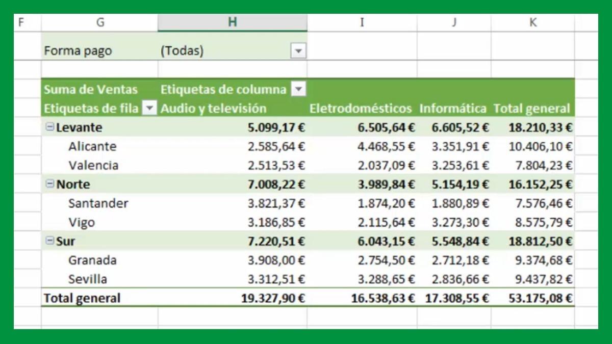 Curso De Excel Completo - Desde Principiante Hasta Avanzado ...