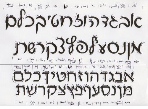 curso de idiomas: hebreu