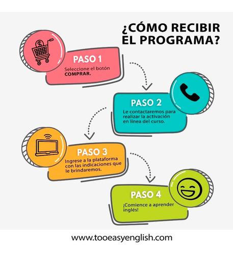 curso de inglés online de too easy english completo