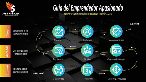 curso de marketing afiliado