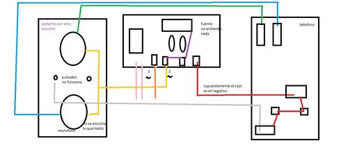 curso de portero electrico online c/ matricula nivel inicial
