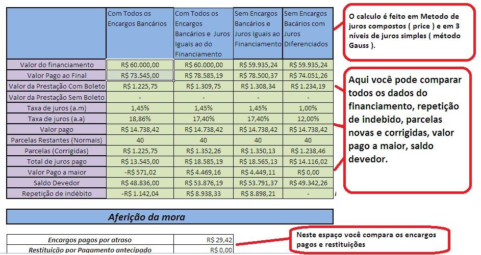Curso De Revisional Financiamentorevisão Contrato
