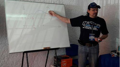 curso diseño bafles car audio on line. inicio 27 abri