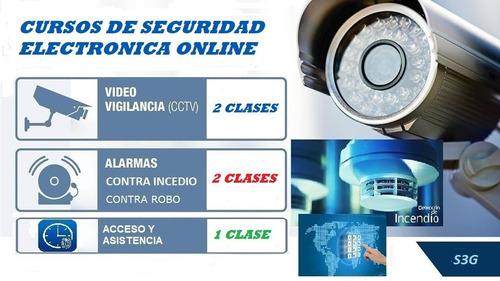 curso online interactivo de camaras de seguridad