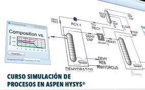 Curso Pipesim / Pipephase / Gas Lift / Termodinámica /