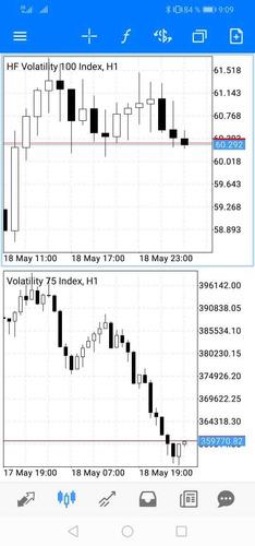curso trading