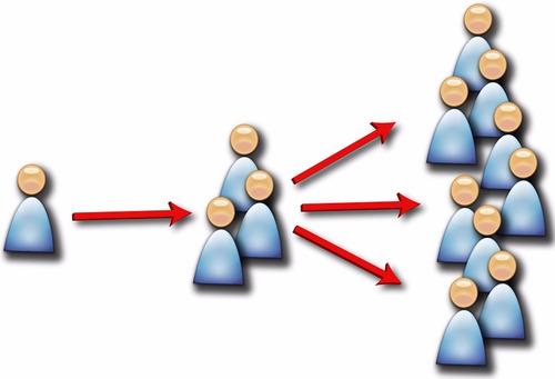 cursos gratis administración contabilidad gerencia y más..