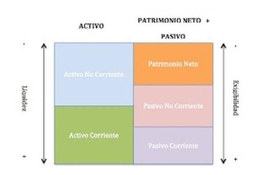 cursos  tango gestion