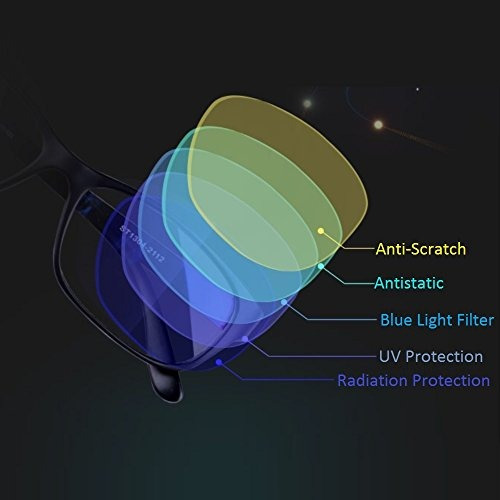 cyxus filtro azul claro [anti fatiga visual] ga envío gratis