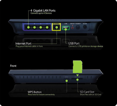 d-link router inalambrico dir-657 xtreme n gigabit (gadroves