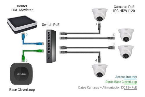 dahua n°1 seguridad - switch poe  switch 4+2 puertos 10/100