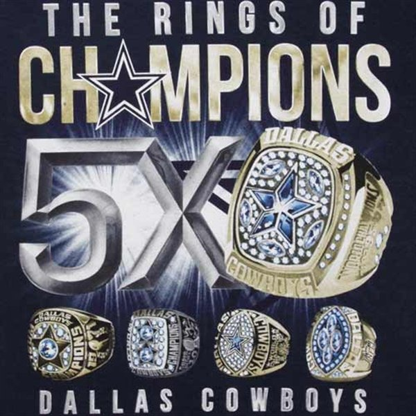 How Many Superbowl Rings Cowboys Have