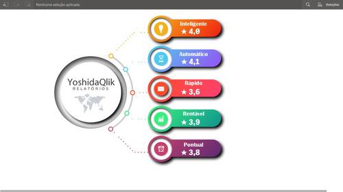 dashboards para smartphones tablets celulares watch
