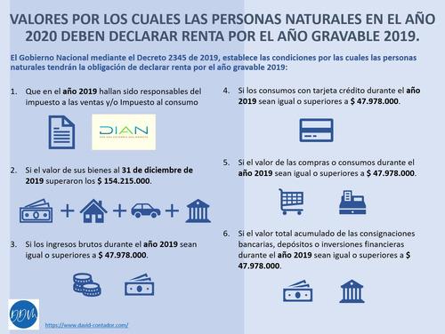 declaración de renta personas naturales