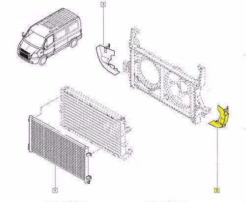 defletor esquerdo radiador master 03/10 renault 8200191480