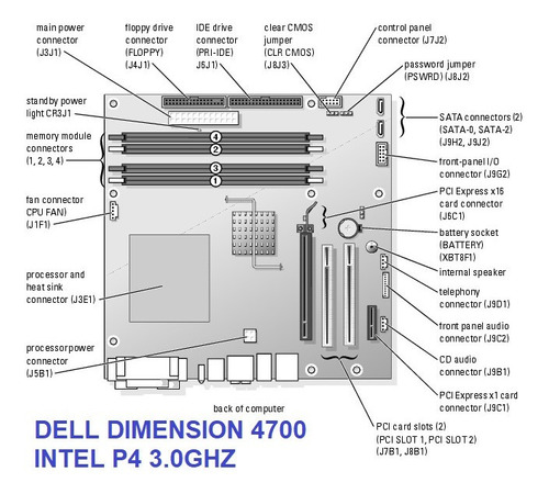 dell dimension 4700 intel pentium 4 3.0ghz 2gb vga ati 128mb
