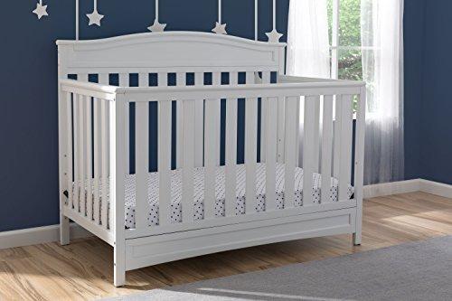 Atractivo Delta Muebles Cunas Objetivo Imagen - Muebles Para Ideas ...