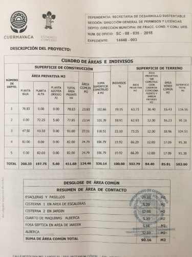 departamento  en lomas de tetela / cuernavaca - grb-485-de