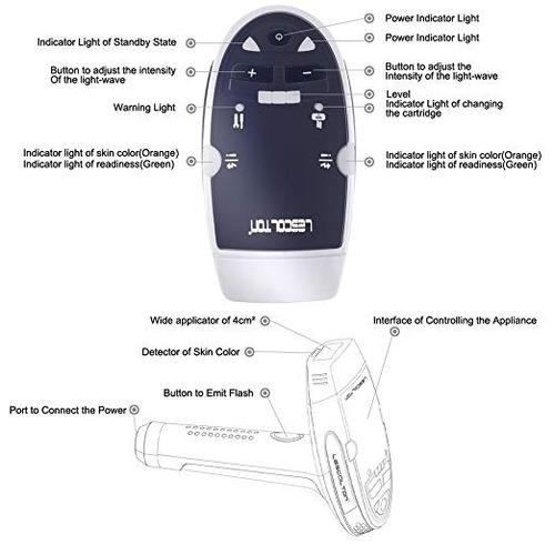 depilador laser permanente precios americano peru surco