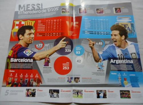 depor nº 19 peru - reviposter lionel messi barcelona 2012