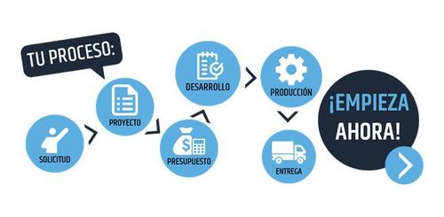 desarrollo de soluciones de software a la medida