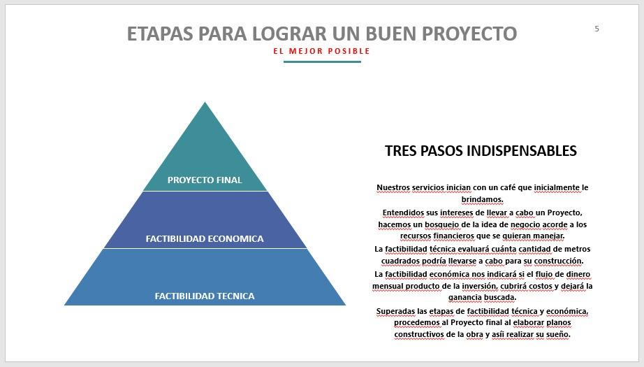 deseas participar en proyecto de reactivacion economica ?