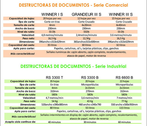 destructoras de papeles y documentos rafer winner i s