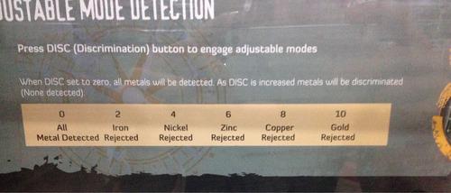 detector de metal morocotas oro marca raider gold md-3009ii