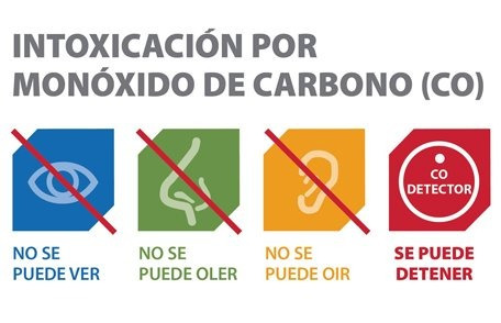 detector de monoxido de carbono autonomo