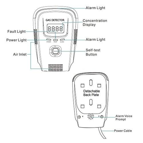 detector de propano   gas natural, alarma
