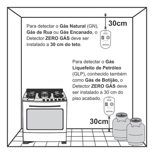 detector de vazamento de gas glp ( pacote 5 pçs) com sirene