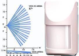 detector infrarrojo pasivo ir-700