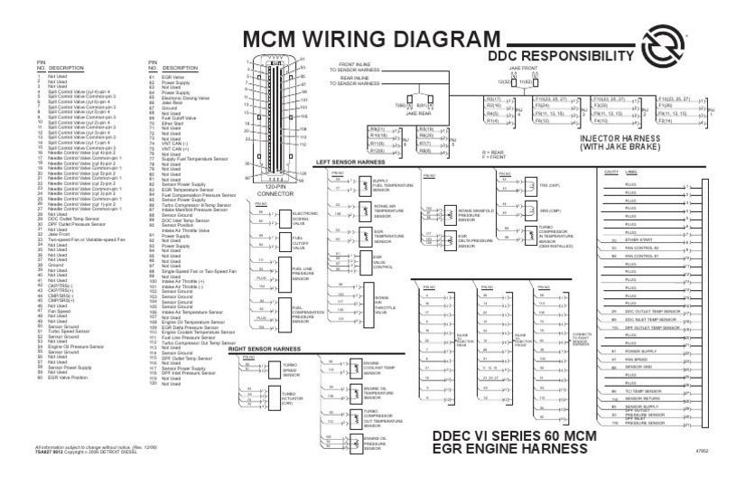 Mcm Detroit Sel Wiring Diagram. Detroit Ecm Engine ke ... on