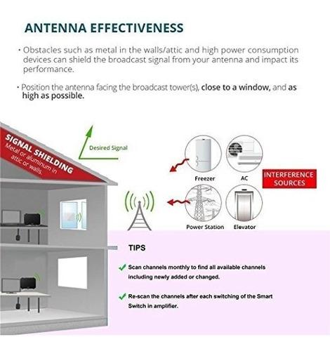 devesouth 6080miles ultra antena de tv de interior amplifica