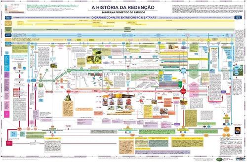 diagrama: a história da redenção - centro white