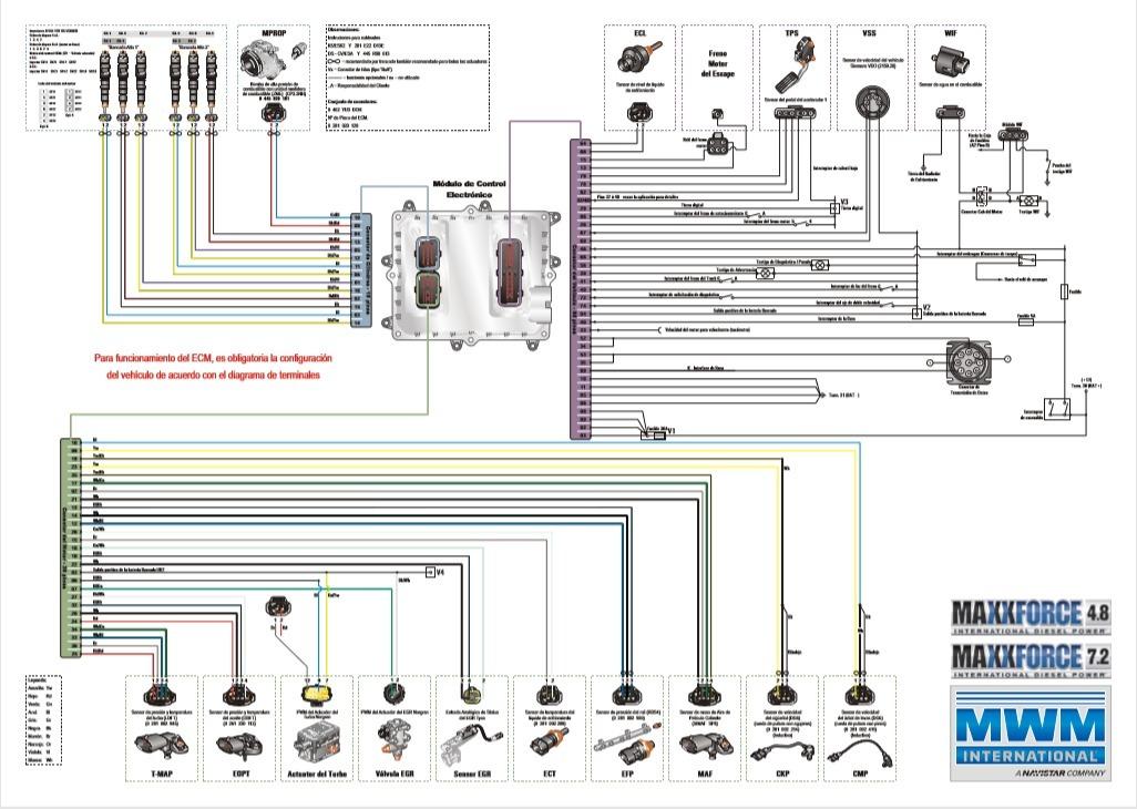 diagrama de cableado del motor maxxforce mwm