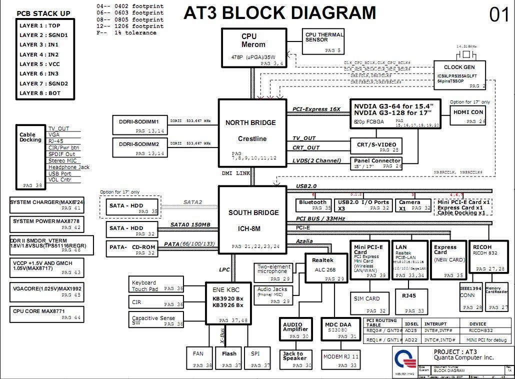 Diagrama Esquematico Tarjeta Madre Laptop Motherboard Bloque ...