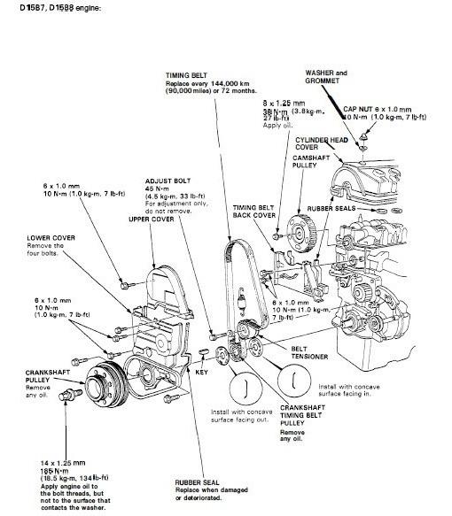 Diagrama Montagem Motor E Caixa Honda Accord 92-97 2 0 2 2