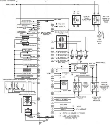 diagramas automotrices  varias marcas