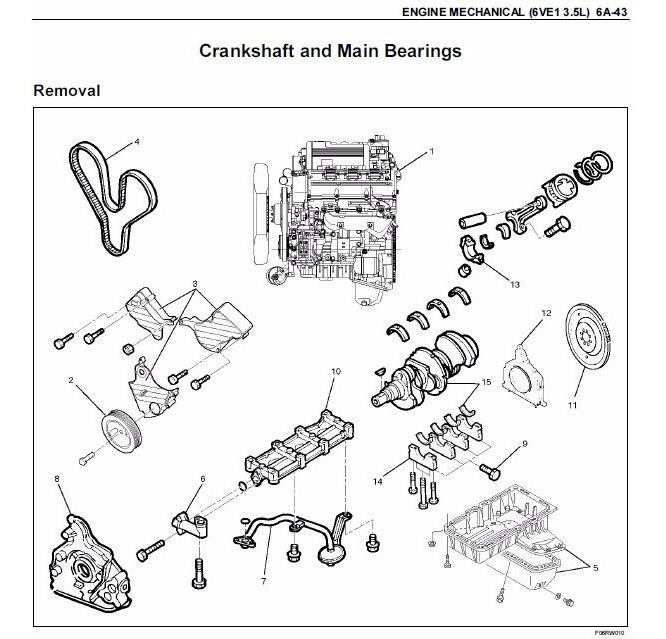 Diagramas Automotrices Vehiculos Isuzu Luv-dmax Chevrolet
