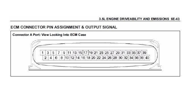 Diagramas Automotrices Vehiculos Isuzu Luv
